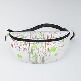 Homegrown Mobile OS  Fanny Pack
