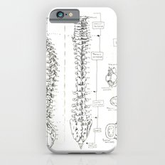 So This Is What's In There iPhone 6s Slim Case
