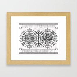 "Cancer ""Water Sign"" Mandala Zodiac Chart Framed Art Print"