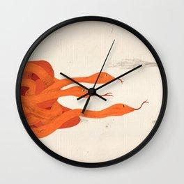 versus Wall Clock