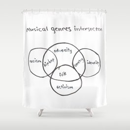 Musical genre intersections Shower Curtain