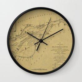 Map of Delaware Bay 1776 Wall Clock
