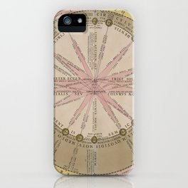 Van Loon - Theory of the Sun's Cycles, 1708 iPhone Case