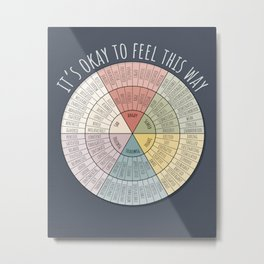 Feelings Wheel - Muted Metal Print