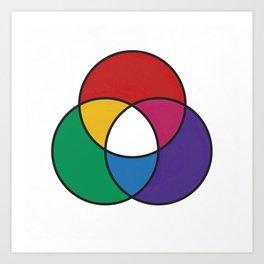 Matthew Luckiesh: The Additive Method of Mixing Colors (1921), re-make, interpretation Art Print