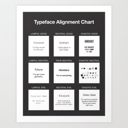 Typeface Alignment Chart Art Print