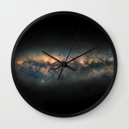 Milky Way Panoramic Wall Clock