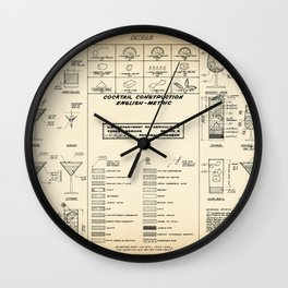 COCKTAIL CHART OLD Wall Clock