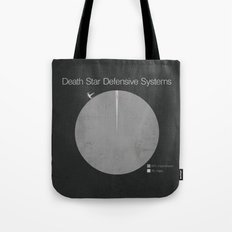Death Star Defensive Systems Tote Bag