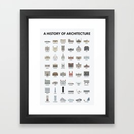 A HISTORY OF ARCHITECTURE Framed Art Print