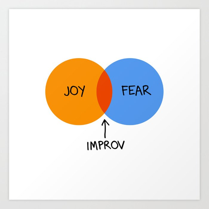 The Venn of Improv (Orange/Blue) Kunstdrucke