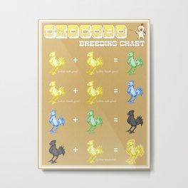 Chocobo Breeding Chart Metal Print