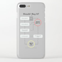 Should I buy it? Clear iPhone Case