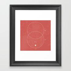 Work / Play Framed Art Print