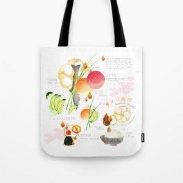 temari sushi Tote Bag