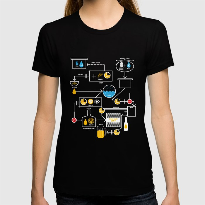 Beer Brewing Schematic | Brewer Brewery Gift T-shirt