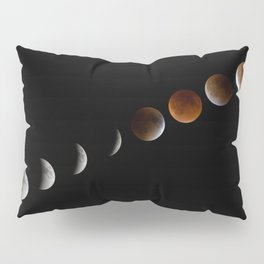 Lunar Eclipse Pillow Sham