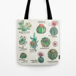 Cactus Dictionaly page1 Tote Bag