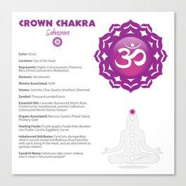 Crown Chakra - Sahasrara Canvas Print