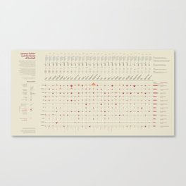 January babies and the future of football (Visual Data 09) Canvas Print