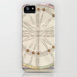 Keller's Harmonia Macrocosmica - The Sun in an Eccentric Orbit 1661 iPhone Case