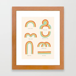Know your Rainbows Framed Art Print