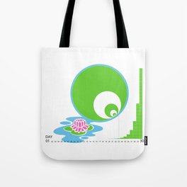 Exponential Growth Lily Pond - version 2 Tote Bag