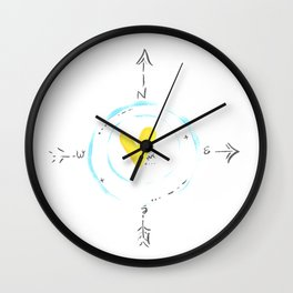 Self Finder Wall Clock
