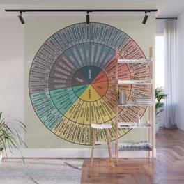 Wheel Of Emotions Wall Mural