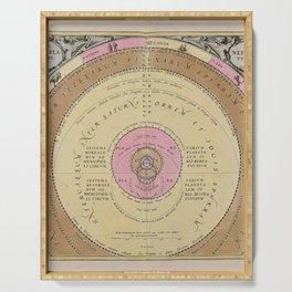 Planetarum Cursus Et Altitudines Ob Oculos Ponens Serving Tray
