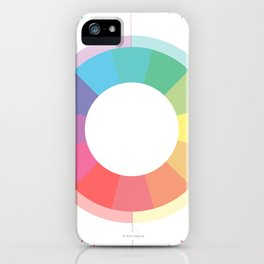 Minimal Simple Colourful Clock Design iPhone Case