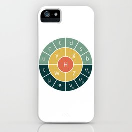 Standard Model iPhone Case