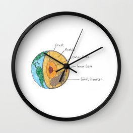 What Really Makes The World Go Round Wall Clock