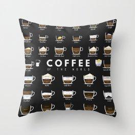 Coffee Types Chart Throw Pillow