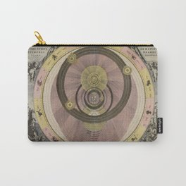 Celestial Planes as According to Tycho Brahe 1708 Carry-All Pouch