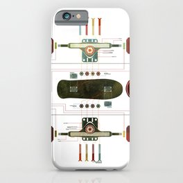 The Anatomy of a Skateboard iPhone Case
