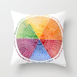 Emotion Wheel Throw Pillow