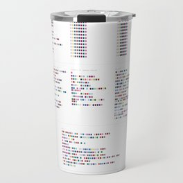 Aphex Twin Discography - Music in Colour Code Travel Mug