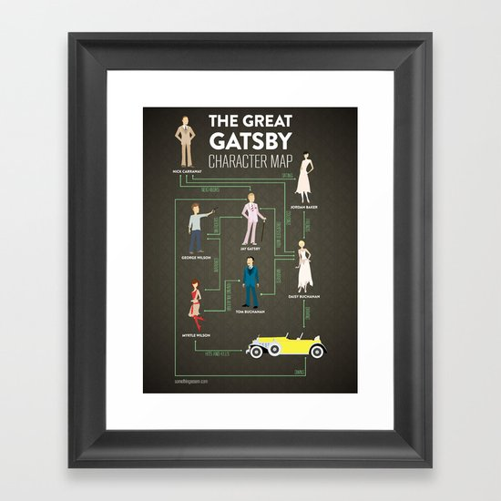 The Great Gatsby Character Map Framed Art Print
