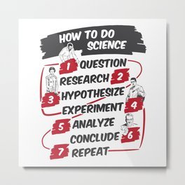 Scientific Method Metal Print