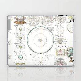 Homann Heirs Solar System Astronomical Chart Laptop & iPad Skin