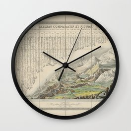 Vintage Print - Comparison Chart of the World's Main Mountains and Rivers (1827) Wall Clock