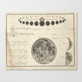Alexander Jamieson - Celestial Atlas 1822 Plate 30 Phases of the Moon and Planets Canvas Print