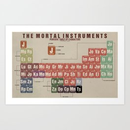 The Mortal Instruments Periodic Table of Characters Art Print
