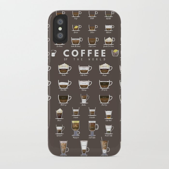 coffee chart iphone case