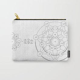 A Hypergeometric Transformation Carry-All Pouch