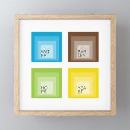 Homage to Beer Ingredients Framed Mini Art Print