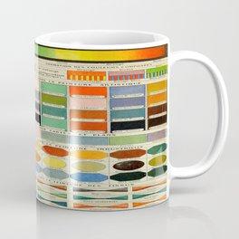 Vintage Scientific Encyclopedia Lithograph Diagram of Color Spectrum Rainbow Coffee Mug