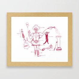 Rube Goldberg Invention #5: Big Tex Makes Farts & Fairness Framed Art Print