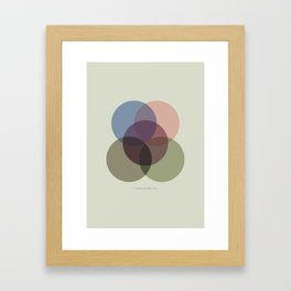 Rose One Framed Art Print